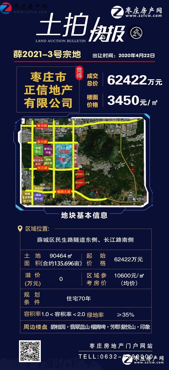 薛城土拍风起云涌,枣庄正信地产连拿两块高地,将有大动作!